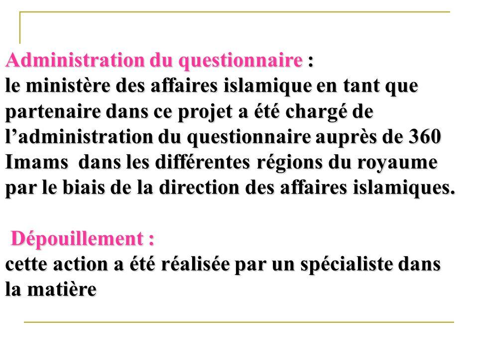METHODOLOGIE: Échantillonnage aléatoire simple 11 F.G ont été réalisés auprès des Imams dans différentes régions du Maroc à raison de 10 Imams par Focus Group 2- PARTIE QUALITATIVE
