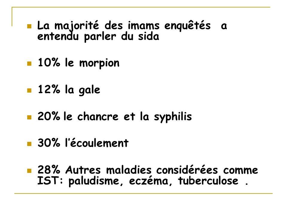Transmission des IST Les IST se transmettent pour: 23% par voie sexuelle seulement 59% par des voies autres que la voie sexuelle