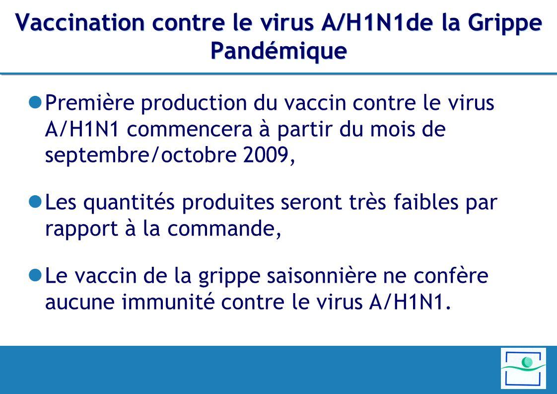 Vaccination contre le virus A/H1N1de la Grippe Pandémique Première production du vaccin contre le virus A/H1N1 commencera à partir du mois de septembr