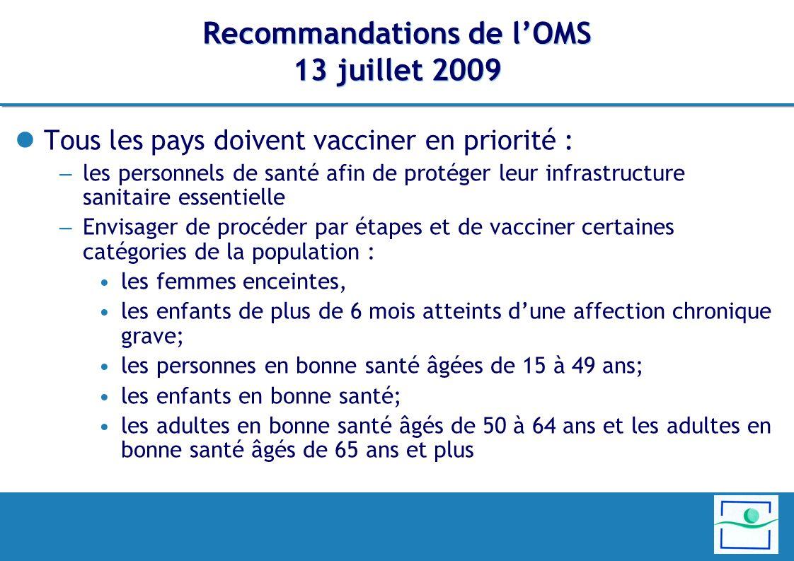 Recommandations de lOMS 13 juillet 2009 Tous les pays doivent vacciner en priorité : – les personnels de santé afin de protéger leur infrastructure sa