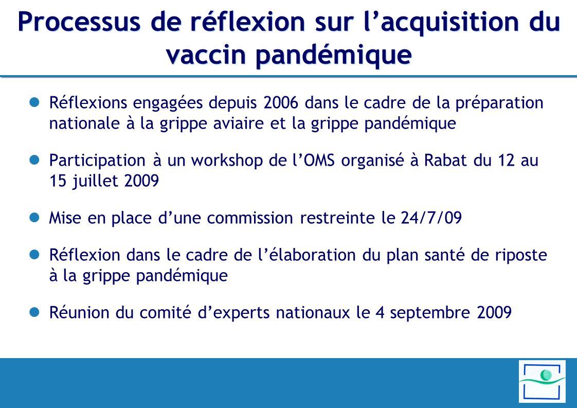 Processus de réflexion sur lacquisition du vaccin pandémique Réflexions engagées depuis 2006 dans le cadre de la préparation nationale à la grippe avi