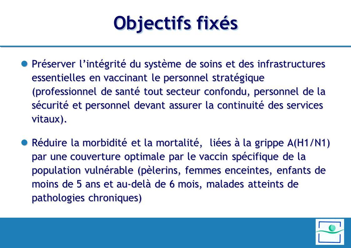 Objectifs fixés Préserver lintégrité du système de soins et des infrastructures essentielles en vaccinant le personnel stratégique (professionnel de s
