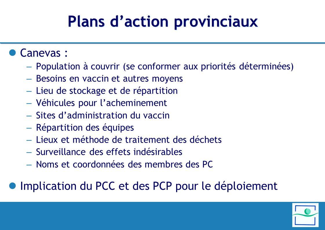 Plans daction provinciaux Canevas : – Population à couvrir (se conformer aux priorités déterminées) – Besoins en vaccin et autres moyens – Lieu de sto