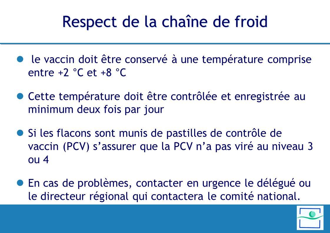 Respect de la chaîne de froid le vaccin doit être conservé à une température comprise entre +2 °C et +8 °C Cette température doit être contrôlée et en