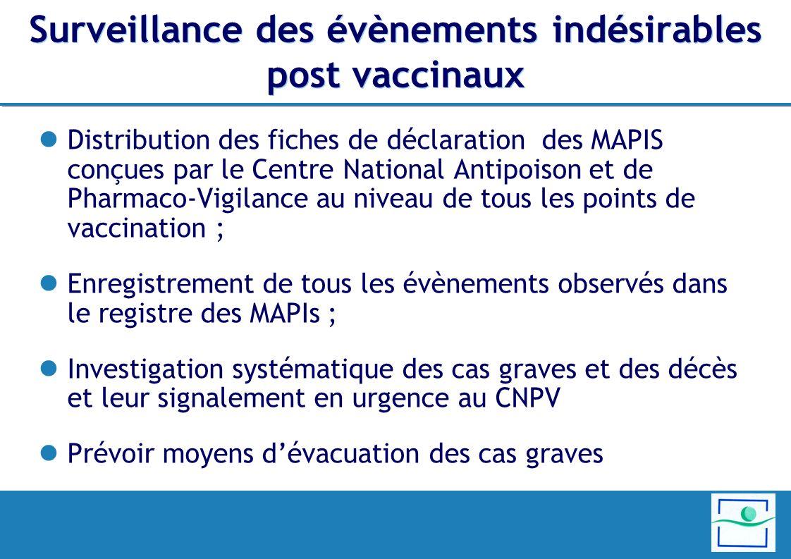 Surveillance des évènements indésirables post vaccinaux Distribution des fiches de déclaration des MAPIS conçues par le Centre National Antipoison et