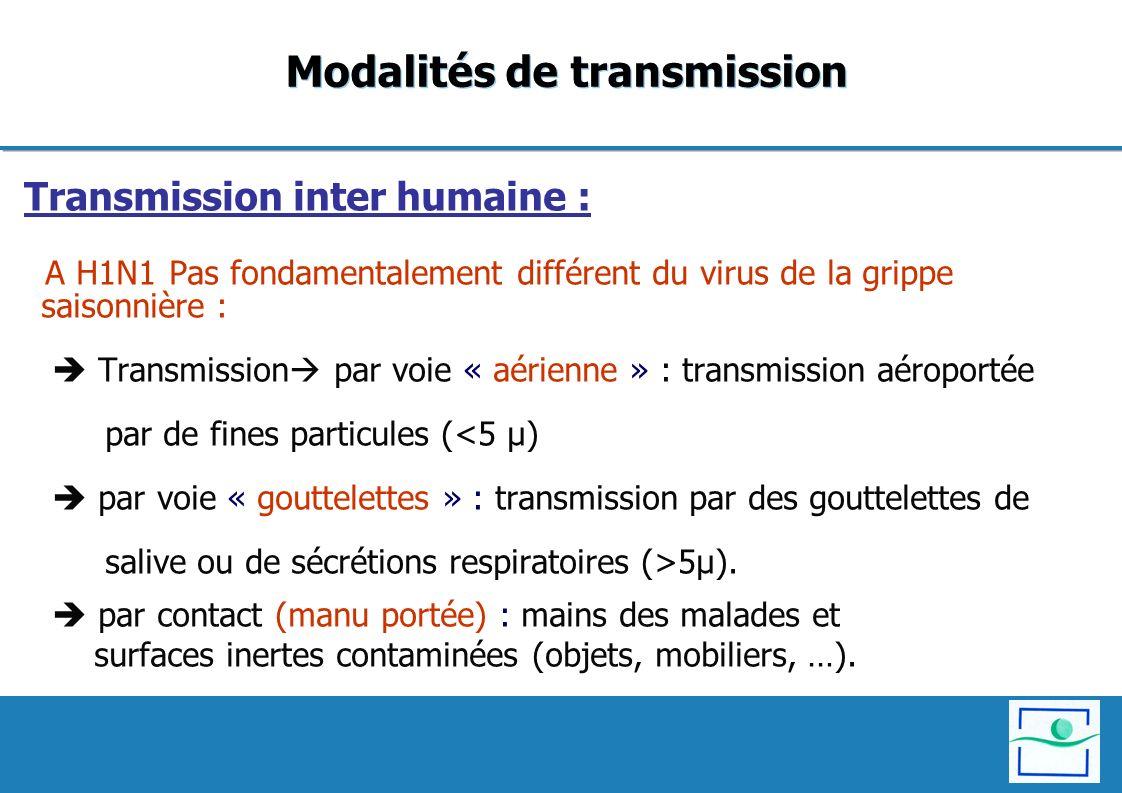 Modalités de transmission Transmission inter humaine : A H1N1 Pas fondamentalement différent du virus de la grippe saisonnière : Transmission par voie