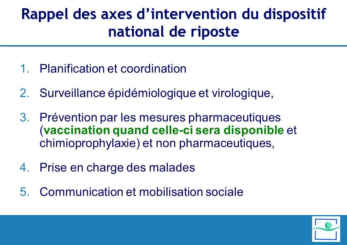 1.Planification et coordination 2.Surveillance épidémiologique et virologique, 3.Prévention par les mesures pharmaceutiques (vaccination quand celle-c