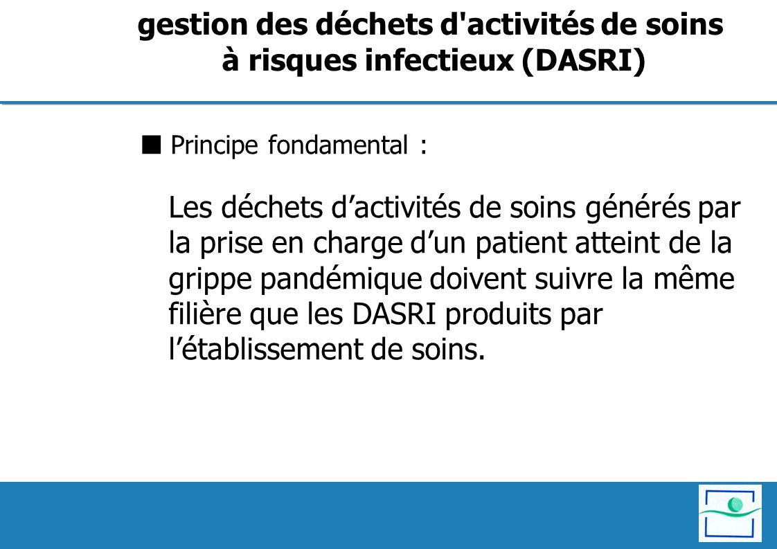 Principe fondamental : Les déchets dactivités de soins générés par la prise en charge dun patient atteint de la grippe pandémique doivent suivre la mê