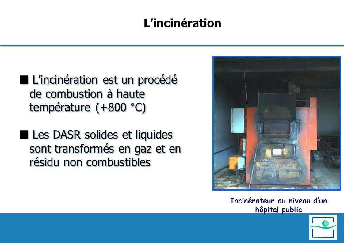Lincinération est un procédé de combustion à haute température (+800 °C) Les DASR solides et liquides sont transformés en gaz et en résidu non combust
