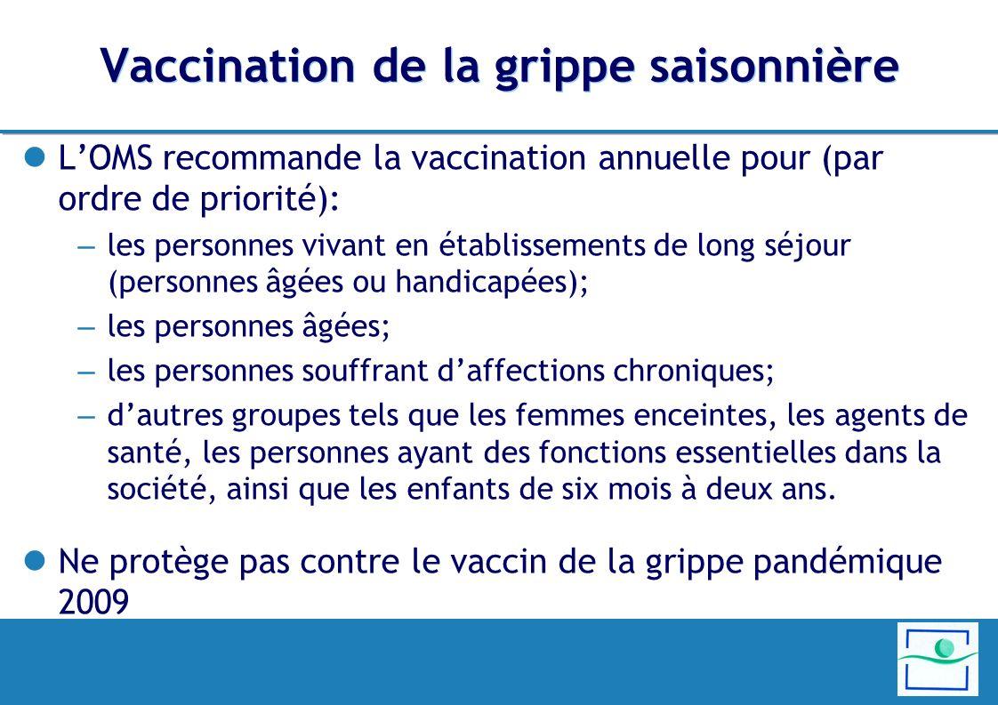 Vaccination de la grippe saisonnière LOMS recommande la vaccination annuelle pour (par ordre de priorité): – les personnes vivant en établissements de