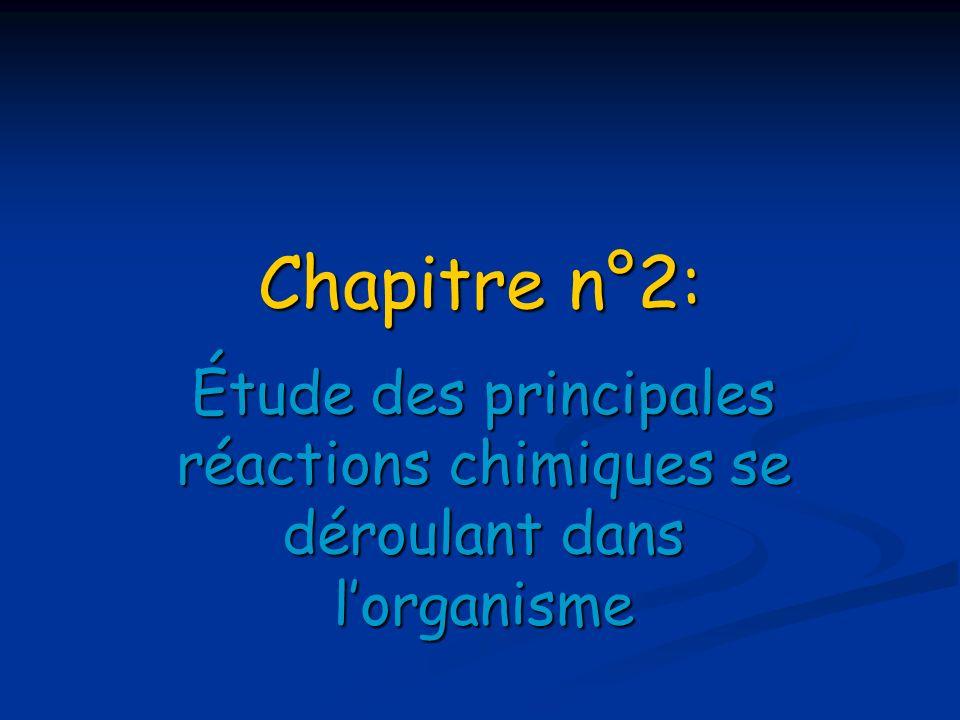 Chapitre n°2: Étude des principales réactions chimiques se déroulant dans lorganisme