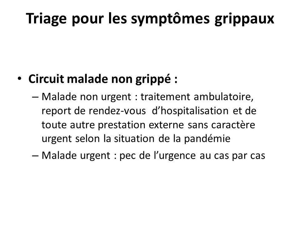 Triage pour les symptômes grippaux Circuit malade non grippé : – Malade non urgent : traitement ambulatoire, report de rendez-vous dhospitalisation et