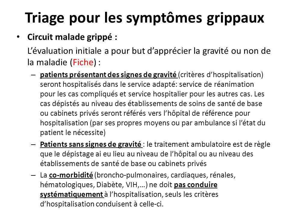 Triage pour les symptômes grippaux Circuit malade grippé : Lévaluation initiale a pour but dapprécier la gravité ou non de la maladie (Fiche) : – pati