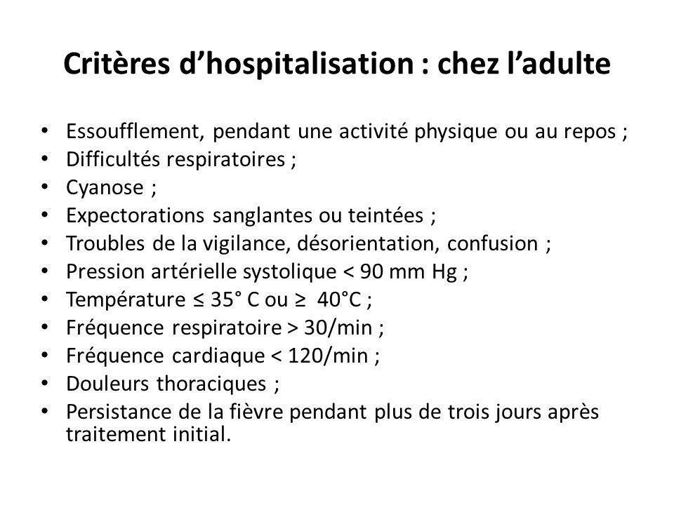 Critères dhospitalisation : chez ladulte Essoufflement, pendant une activité physique ou au repos ; Difficultés respiratoires ; Cyanose ; Expectorations sanglantes ou teintées ; Troubles de la vigilance, désorientation, confusion ; Pression artérielle systolique < 90 mm Hg ; Température 35° C ou 40°C ; Fréquence respiratoire > 30/min ; Fréquence cardiaque < 120/min ; Douleurs thoraciques ; Persistance de la fièvre pendant plus de trois jours après traitement initial.
