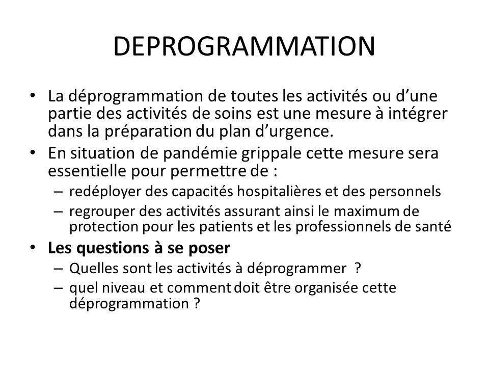 DEPROGRAMMATION La déprogrammation de toutes les activités ou dune partie des activités de soins est une mesure à intégrer dans la préparation du plan durgence.