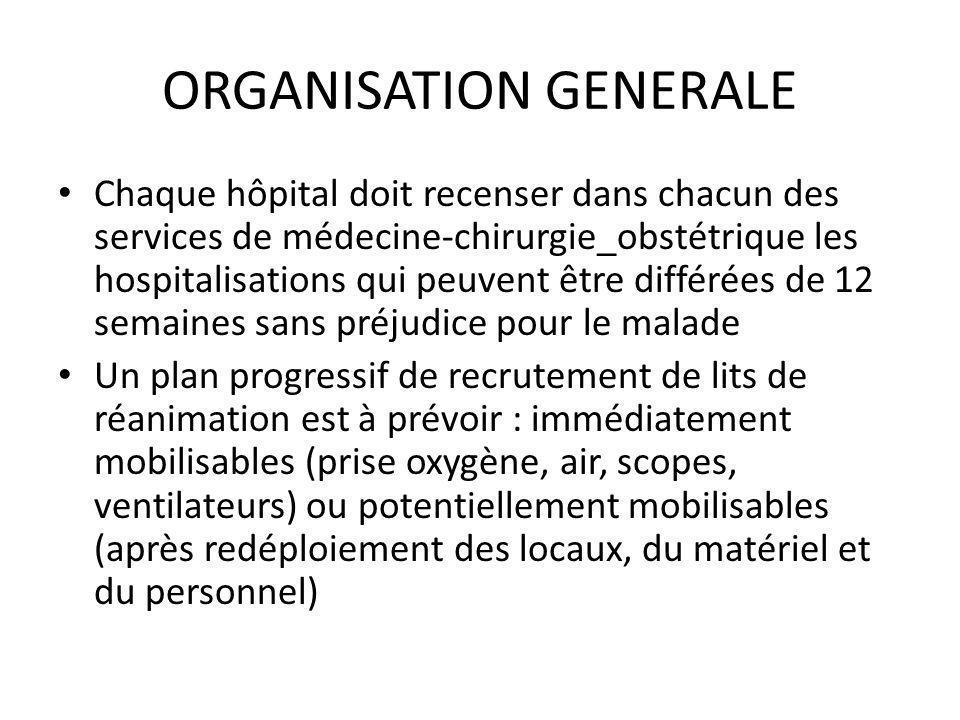 ORGANISATION GENERALE Chaque hôpital doit recenser dans chacun des services de médecine-chirurgie_obstétrique les hospitalisations qui peuvent être di