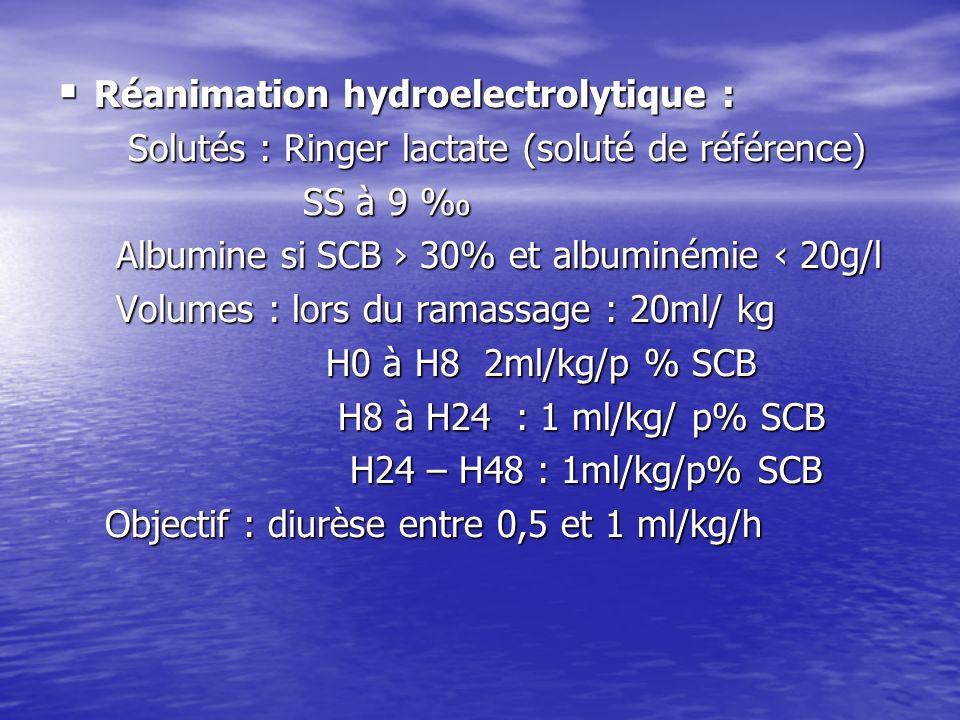 Réanimation hydroelectrolytique : Réanimation hydroelectrolytique : Solutés : Ringer lactate (soluté de référence) Solutés : Ringer lactate (soluté de