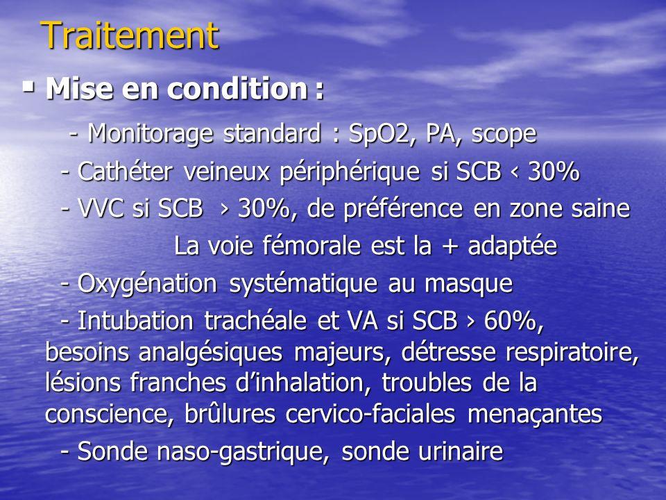 Traitement Mise en condition : Mise en condition : - Monitorage standard : SpO2, PA, scope - Monitorage standard : SpO2, PA, scope - Cathéter veineux