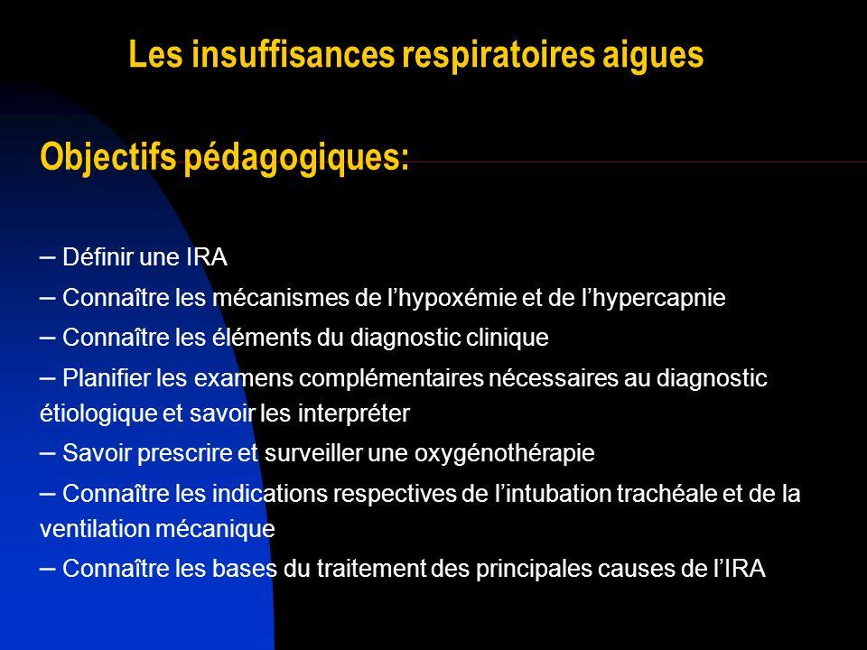 Les insuffisances respiratoires aigues Objectifs pédagogiques: – Définir une IRA – Connaître les mécanismes de lhypoxémie et de lhypercapnie – Connaît