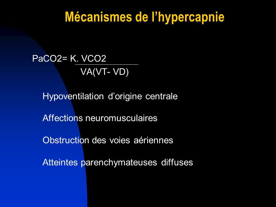 Mécanismes de lhypercapnie PaCO2= K. VCO2 VA(VT- VD) Hypoventilation dorigine centrale Affections neuromusculaires Obstruction des voies aériennes Att