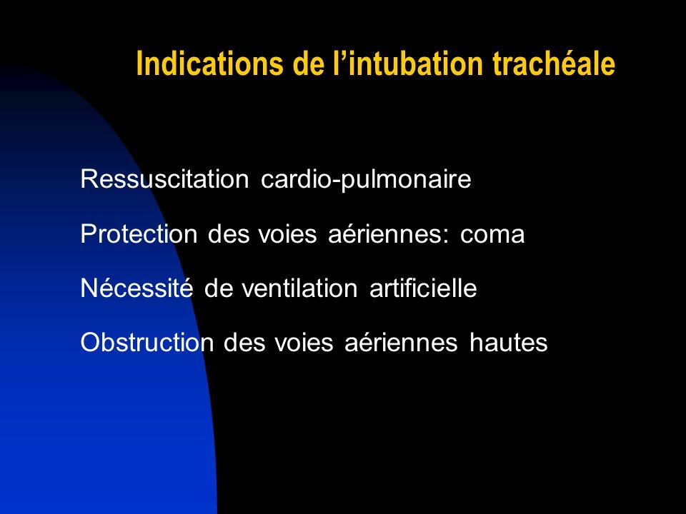 Indications de lintubation trachéale Ressuscitation cardio-pulmonaire Protection des voies aériennes: coma Nécessité de ventilation artificielle Obstr