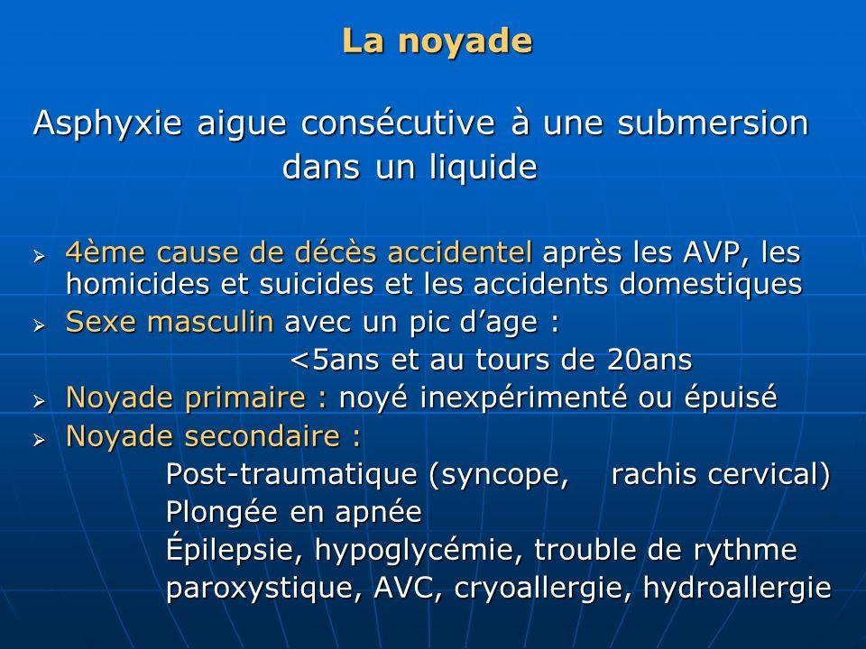 Conséquences respiratoires : Conséquences respiratoires : - Dans tous les cas: OAP lésionnel - Dans tous les cas: OAP lésionnel par altération du surfactant, aggravé par le chlore et les impuretés hypoxémie majeure par altération du surfactant, aggravé par le chlore et les impuretés hypoxémie majeure - Aggravation de linondation pulmonaire si eau de mer par passage sang – alvéole - Aggravation de linondation pulmonaire si eau de mer par passage sang – alvéole - Risque dhémolyse si eau douce par passage alvéole-sang - Risque dhémolyse si eau douce par passage alvéole-sang