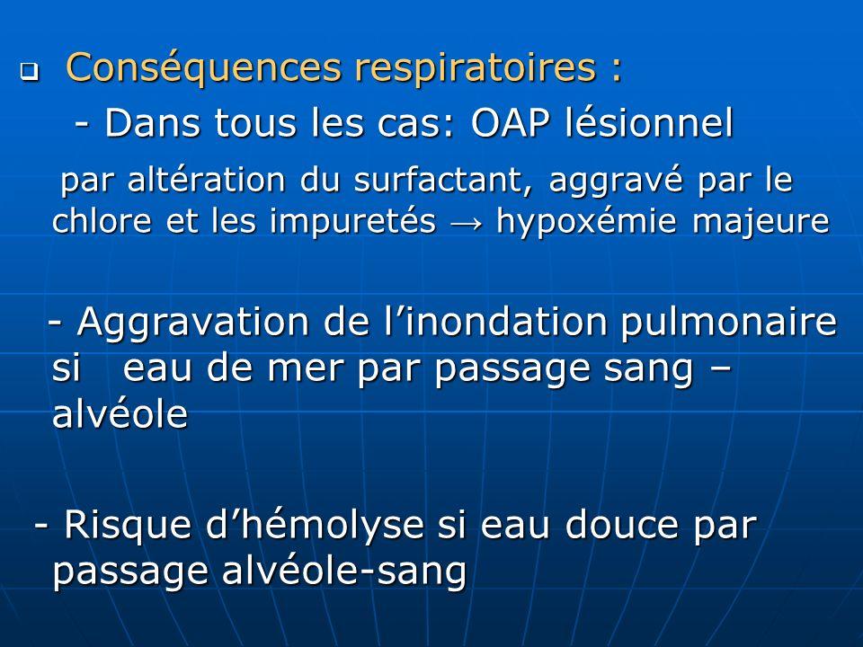 Conséquences respiratoires : Conséquences respiratoires : - Dans tous les cas: OAP lésionnel - Dans tous les cas: OAP lésionnel par altération du surf