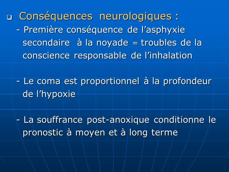 Autres conséquences : Autres conséquences : - Hypothermie : néfaste pour léquilibre - Hypothermie : néfaste pour léquilibre hémodynamique mais protectrice du hémodynamique mais protectrice du cerveau cerveau - Pneumopathie dinhalation - Pneumopathie dinhalation - Insuffisance rénale aigue - Insuffisance rénale aigue Syndrome dischémie reperfusion Syndrome dischémie reperfusion Hypothermie Hypothermie Rhabdomyolyse, hémolyse Rhabdomyolyse, hémolyse