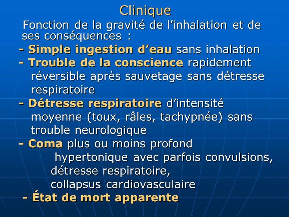 Clinique Fonction de la gravité de linhalation et de ses conséquences : Fonction de la gravité de linhalation et de ses conséquences : - Simple ingest