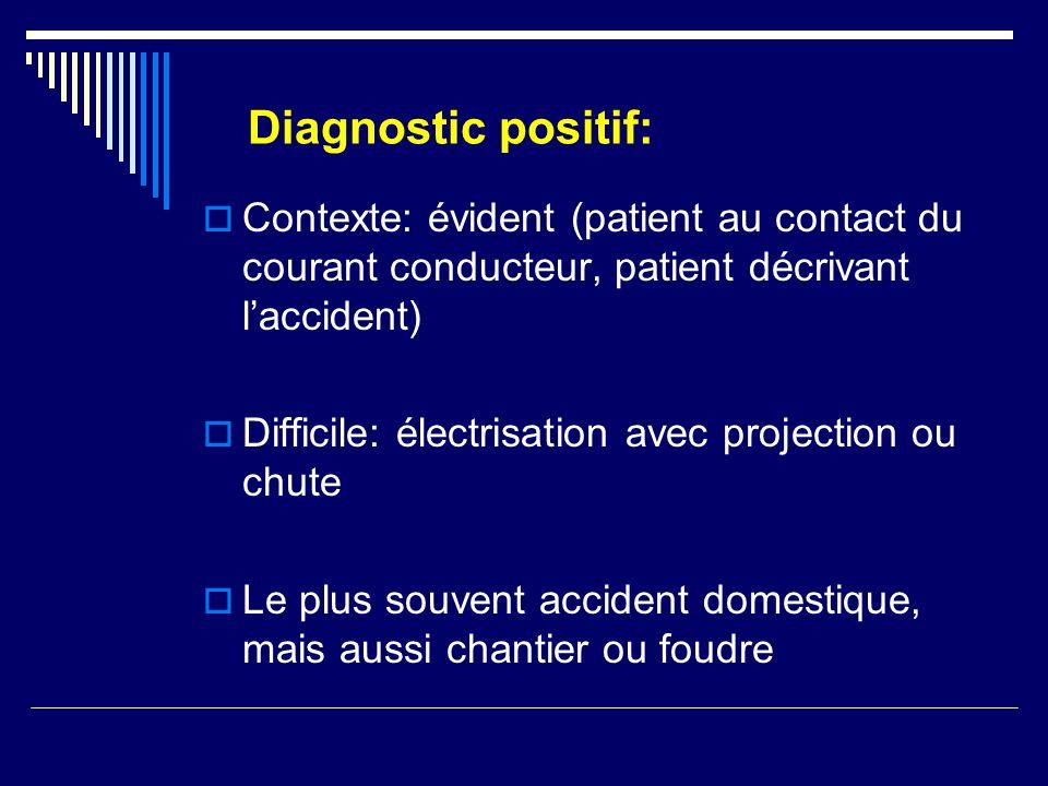 Diagnostic positif: Contexte: évident (patient au contact du courant conducteur, patient décrivant laccident) Difficile: électrisation avec projection
