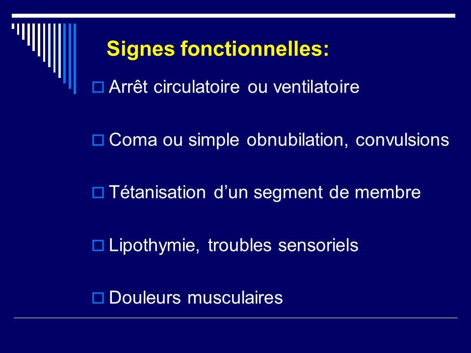 Signes fonctionnelles: Arrêt circulatoire ou ventilatoire Coma ou simple obnubilation, convulsions Tétanisation dun segment de membre Lipothymie, trou