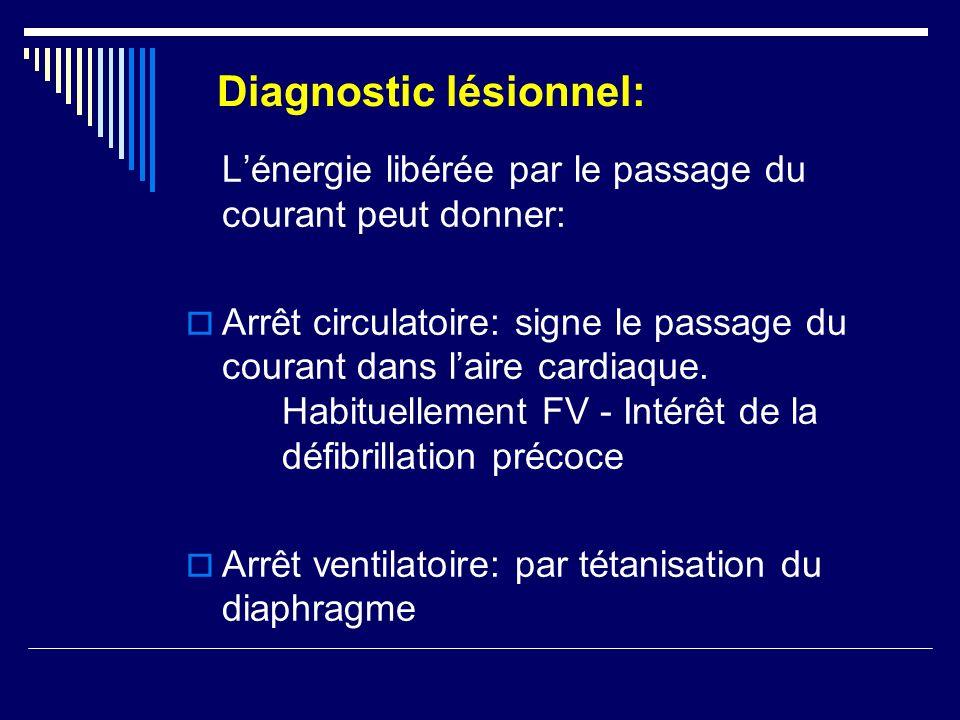 Diagnostic lésionnel: Lénergie libérée par le passage du courant peut donner: Arrêt circulatoire: signe le passage du courant dans laire cardiaque. Ha