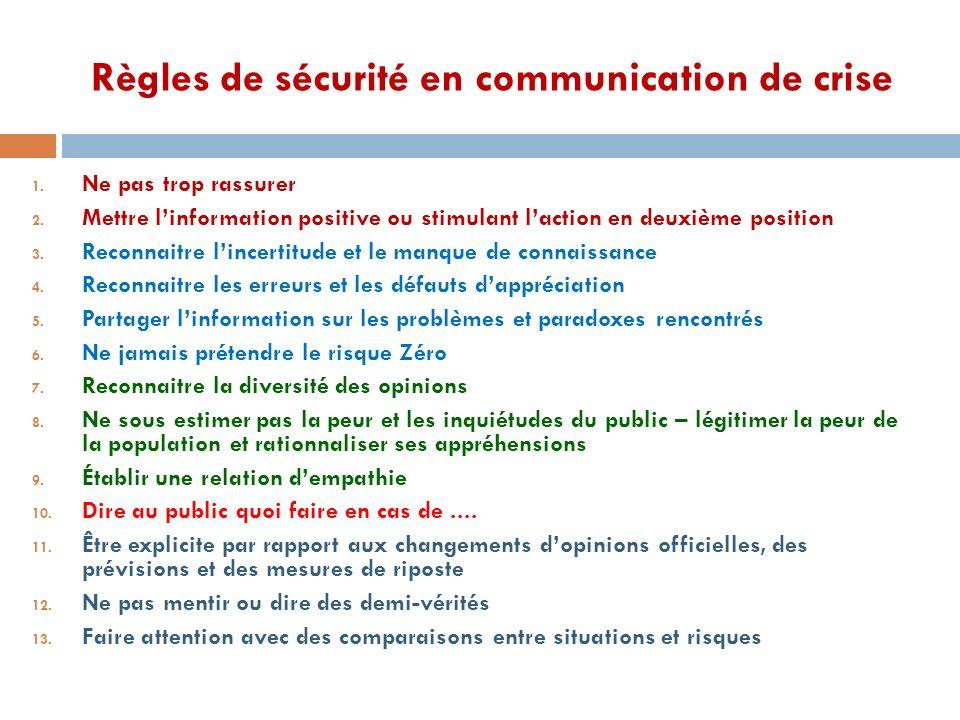 Règles de sécurité en communication de crise 1. Ne pas trop rassurer 2. Mettre linformation positive ou stimulant laction en deuxième position 3. Reco