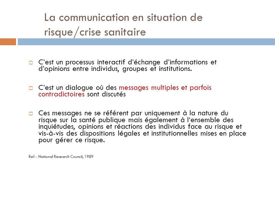 La communication en situation de risque/crise sanitaire Cest un processus interactif déchange dinformations et dopinions entre individus, groupes et i