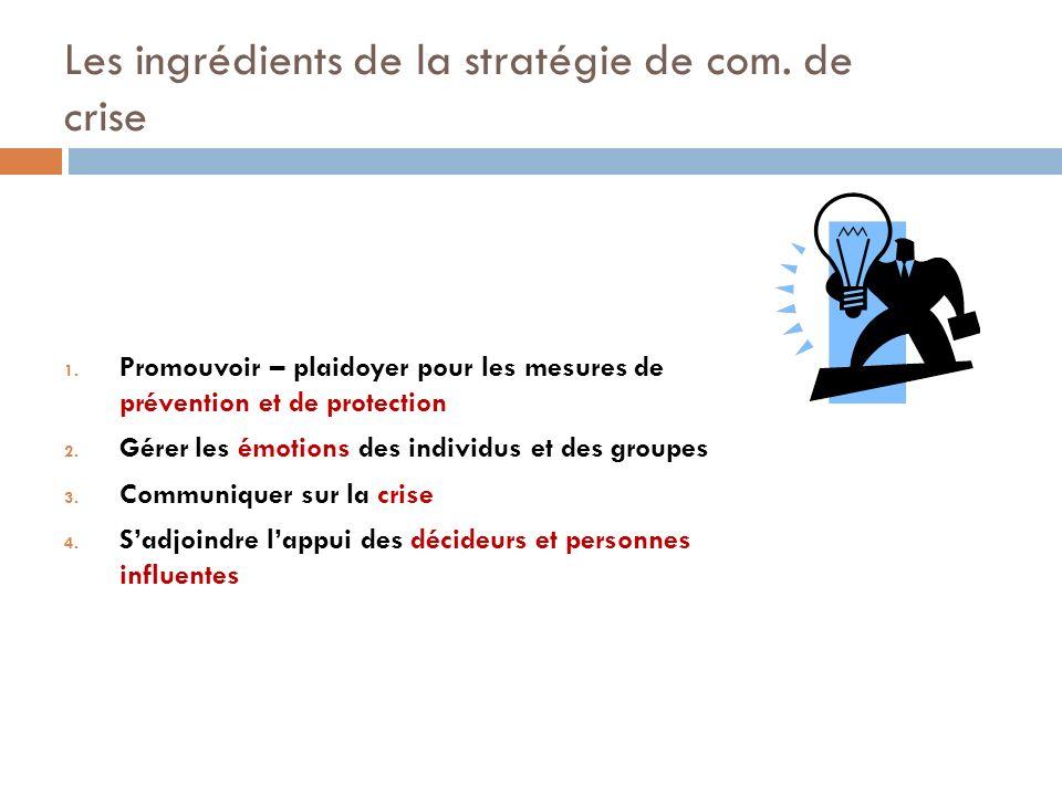 Les ingrédients de la stratégie de com. de crise 1. Promouvoir – plaidoyer pour les mesures de prévention et de protection 2. Gérer les émotions des i