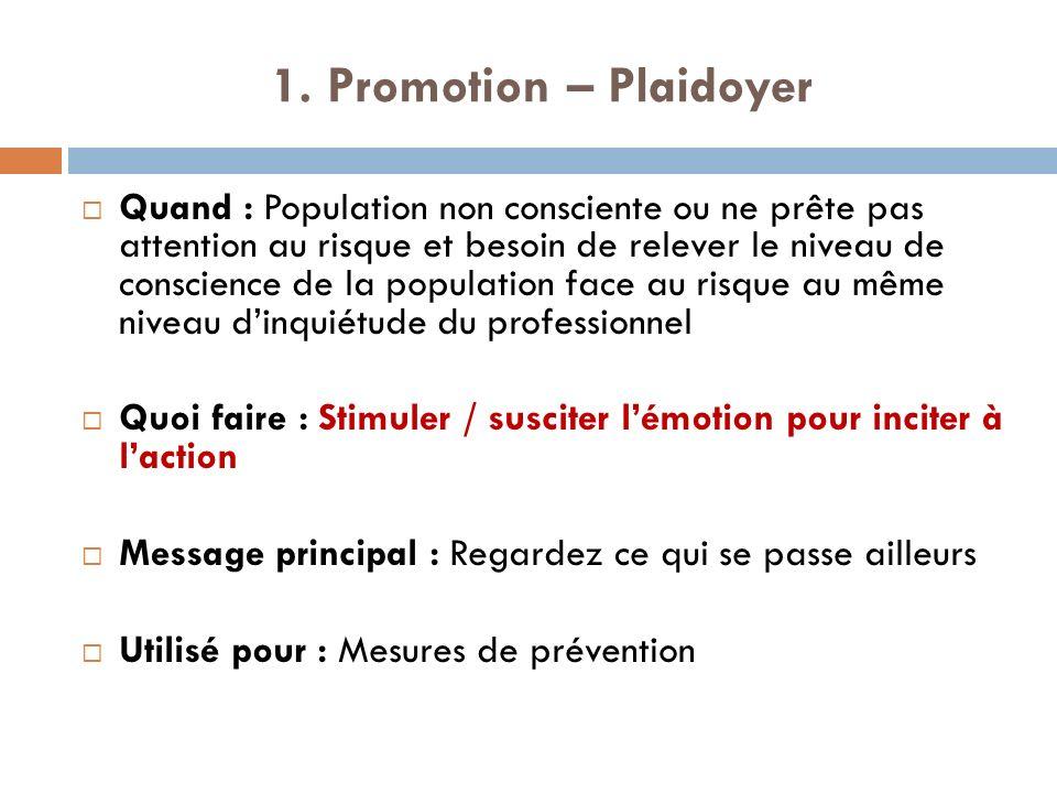 1. Promotion – Plaidoyer Quand : Population non consciente ou ne prête pas attention au risque et besoin de relever le niveau de conscience de la popu