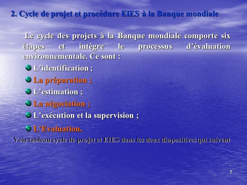 7 2. Cycle de projet et procédure EIES à la Banque mondiale Le cycle des projets à la Banque mondiale comporte six étapes et intègre le processus déva