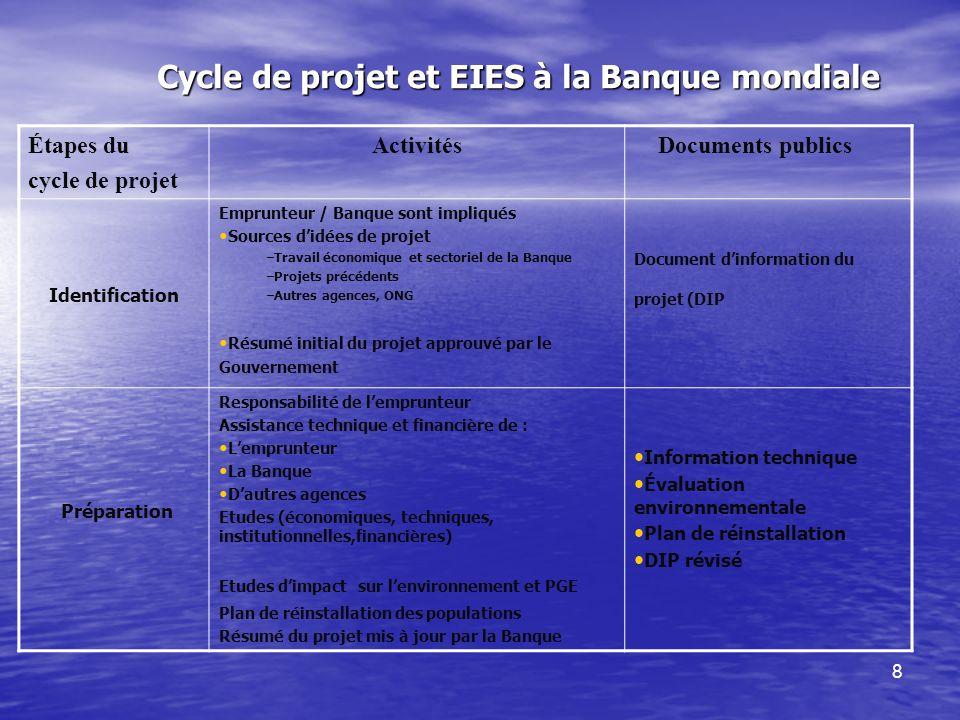 8 Cycle de projet et EIES à la Banque mondiale Étapes du cycle de projet Activités Documents publics Identification Emprunteur / Banque sont impliqués