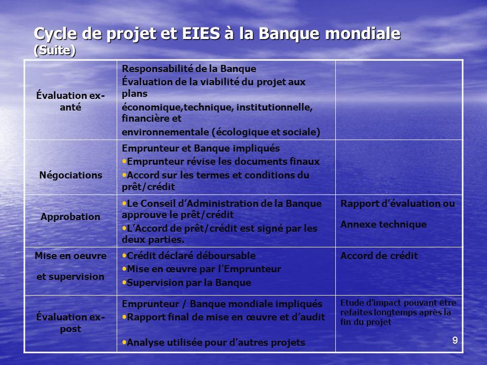 9 Évaluation ex- anté Responsabilité de la Banque Évaluation de la viabilité du projet aux plans économique,technique, institutionnelle, financière et