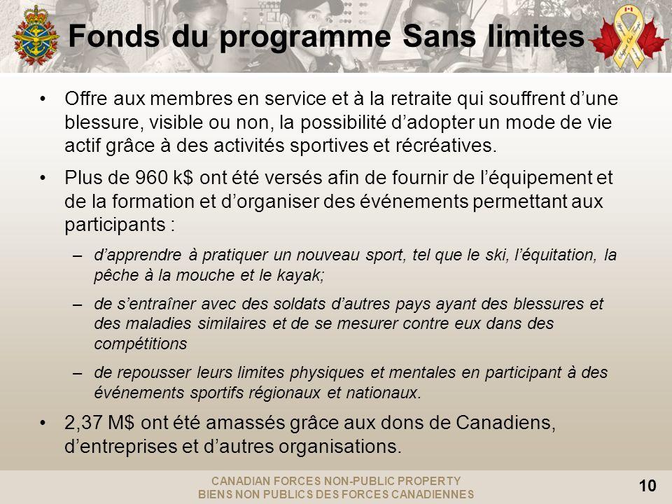 CANADIAN FORCES NON-PUBLIC PROPERTY BIENS NON PUBLICS DES FORCES CANADIENNES 10 Fonds du programme Sans limites Offre aux membres en service et à la r