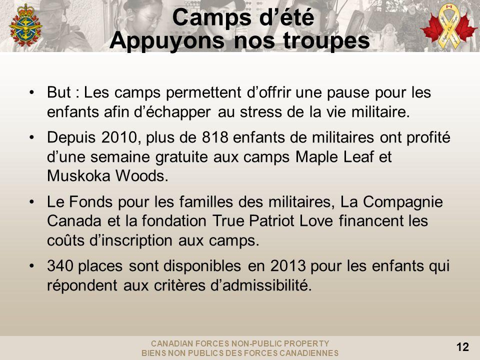 CANADIAN FORCES NON-PUBLIC PROPERTY BIENS NON PUBLICS DES FORCES CANADIENNES 12 Camps dété Appuyons nos troupes But : Les camps permettent doffrir une