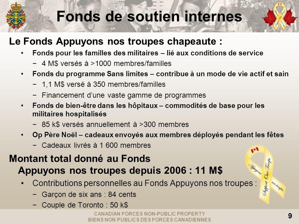 CANADIAN FORCES NON-PUBLIC PROPERTY BIENS NON PUBLICS DES FORCES CANADIENNES 9 Fonds de soutien internes Le Fonds Appuyons nos troupes chapeaute : Fon