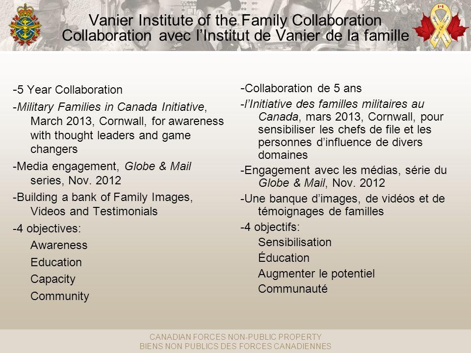 CANADIAN FORCES NON-PUBLIC PROPERTY BIENS NON PUBLICS DES FORCES CANADIENNES Vanier Institute of the Family Collaboration Collaboration avec lInstitut
