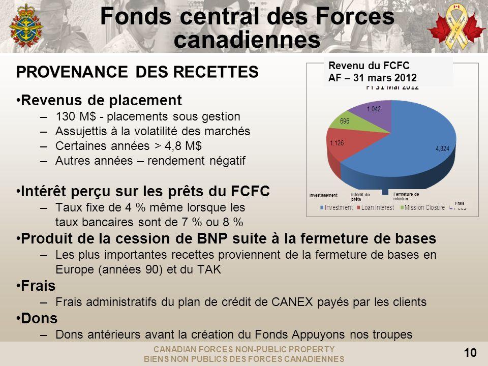 CANADIAN FORCES NON-PUBLIC PROPERTY BIENS NON PUBLICS DES FORCES CANADIENNES 10 Fonds central des Forces canadiennes PROVENANCE DES RECETTES Revenus d