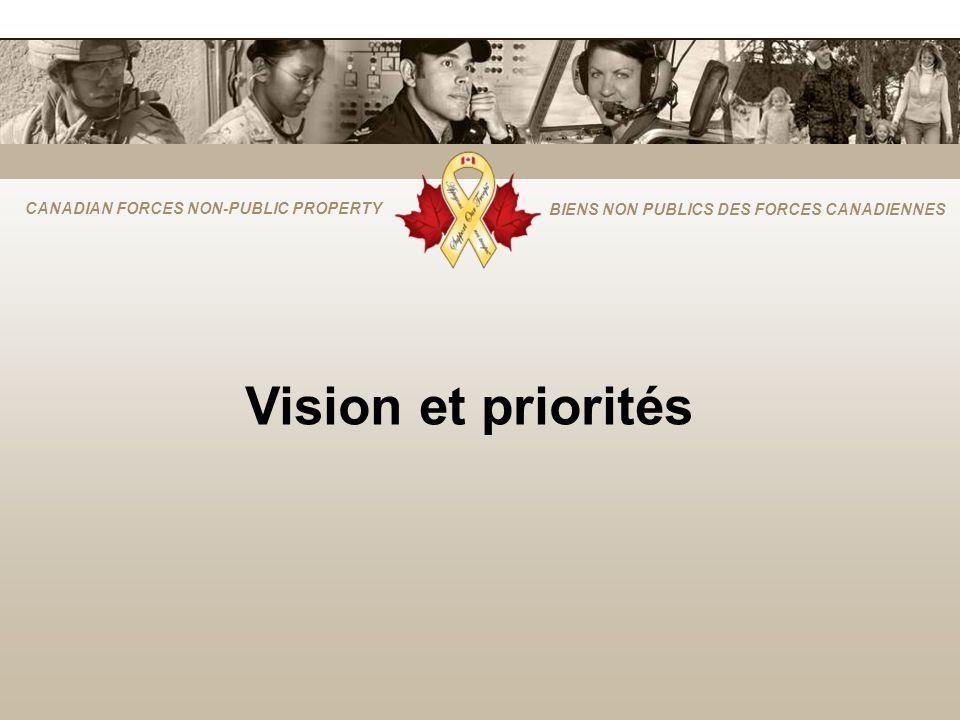 CANADIAN FORCES NON-PUBLIC PROPERTY BIENS NON PUBLICS DES FORCES CANADIENNES Vision et priorités