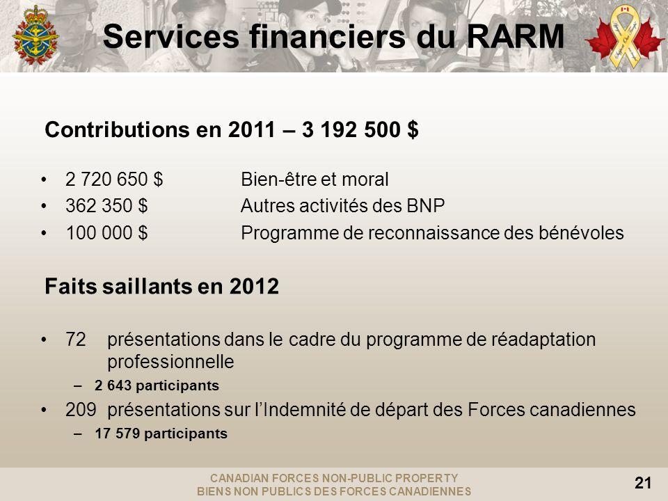 CANADIAN FORCES NON-PUBLIC PROPERTY BIENS NON PUBLICS DES FORCES CANADIENNES 21 Services financiers du RARM 2 720 650 $Bien-être et moral 362 350 $Aut