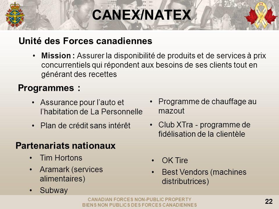 CANADIAN FORCES NON-PUBLIC PROPERTY BIENS NON PUBLICS DES FORCES CANADIENNES 22 CANEX/NATEX Unité des Forces canadiennes Mission : Assurer la disponib