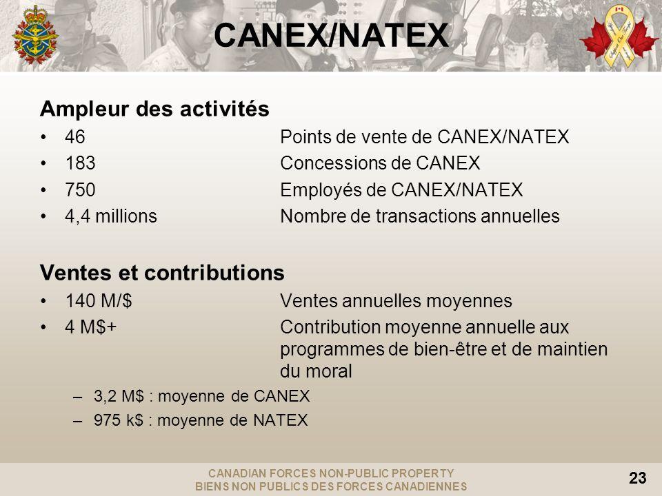 CANADIAN FORCES NON-PUBLIC PROPERTY BIENS NON PUBLICS DES FORCES CANADIENNES 23 CANEX/NATEX Ampleur des activités 46 Points de vente de CANEX/NATEX 18