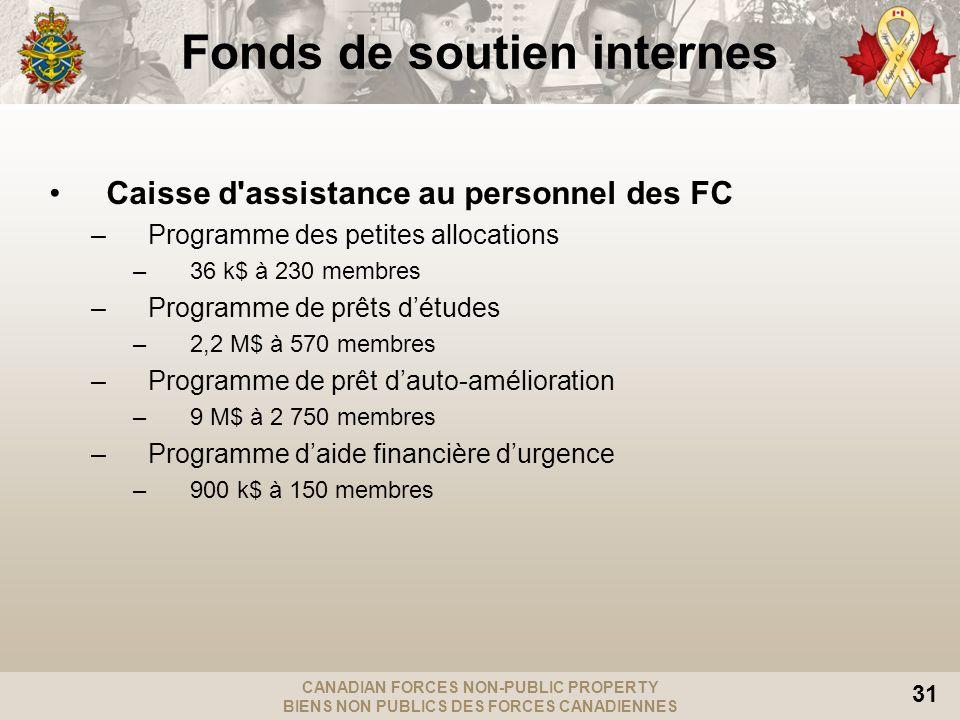 CANADIAN FORCES NON-PUBLIC PROPERTY BIENS NON PUBLICS DES FORCES CANADIENNES 31 Fonds de soutien internes Caisse d'assistance au personnel des FC –Pro
