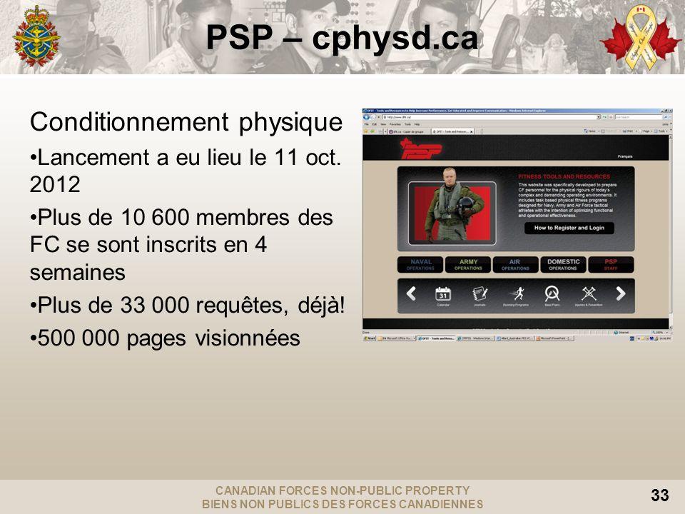 CANADIAN FORCES NON-PUBLIC PROPERTY BIENS NON PUBLICS DES FORCES CANADIENNES 33 PSP – cphysd.ca Conditionnement physique Lancement a eu lieu le 11 oct